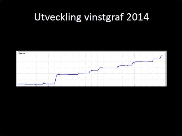 Vinstgraf2014