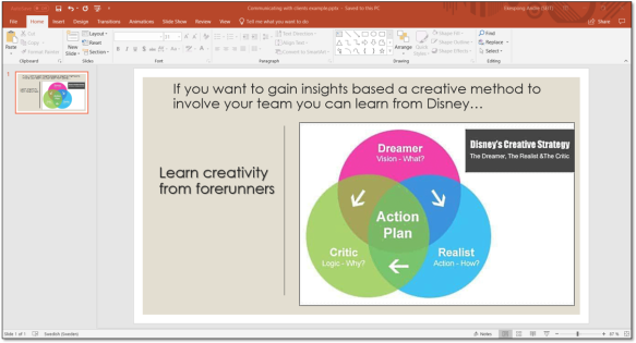 Disney Creative Strategy PPT