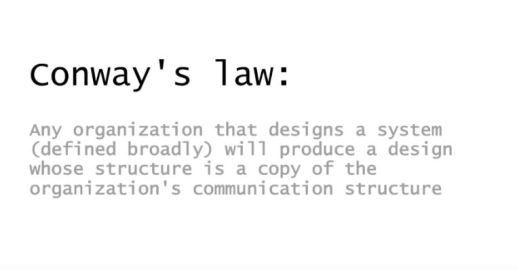 Conways law